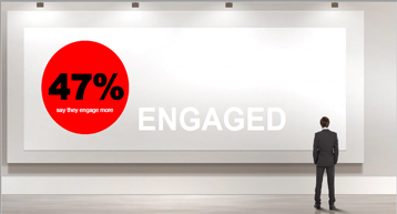 47 percent of passengers Engage More